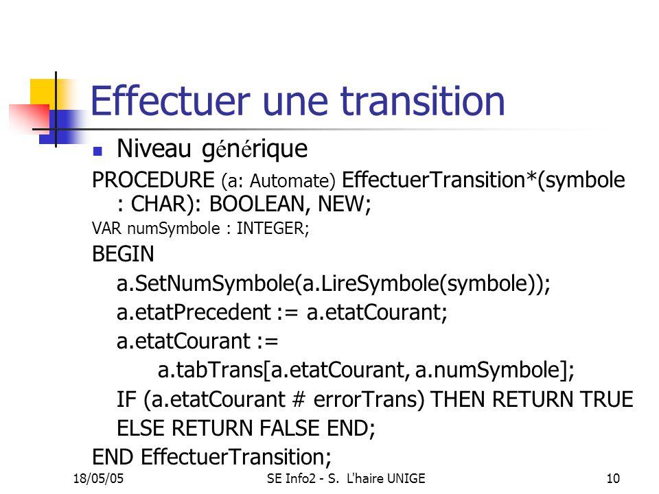 18/05/05SE Info2 - S. L'haire UNIGE10 Effectuer une transition Niveau g é n é rique PROCEDURE (a: Automate) EffectuerTransition*(symbole : CHAR): BOOL