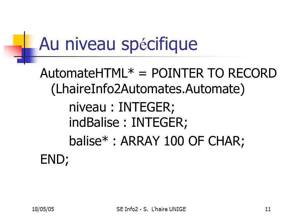 18/05/05SE Info2 - S. L'haire UNIGE11 Au niveau sp é cifique AutomateHTML* = POINTER TO RECORD (LhaireInfo2Automates.Automate) niveau : INTEGER; indBa