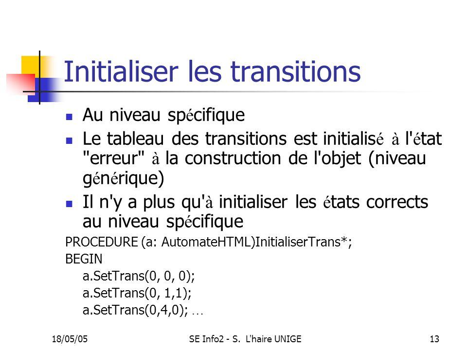 18/05/05SE Info2 - S. L'haire UNIGE13 Initialiser les transitions Au niveau sp é cifique Le tableau des transitions est initialis é à l' é tat