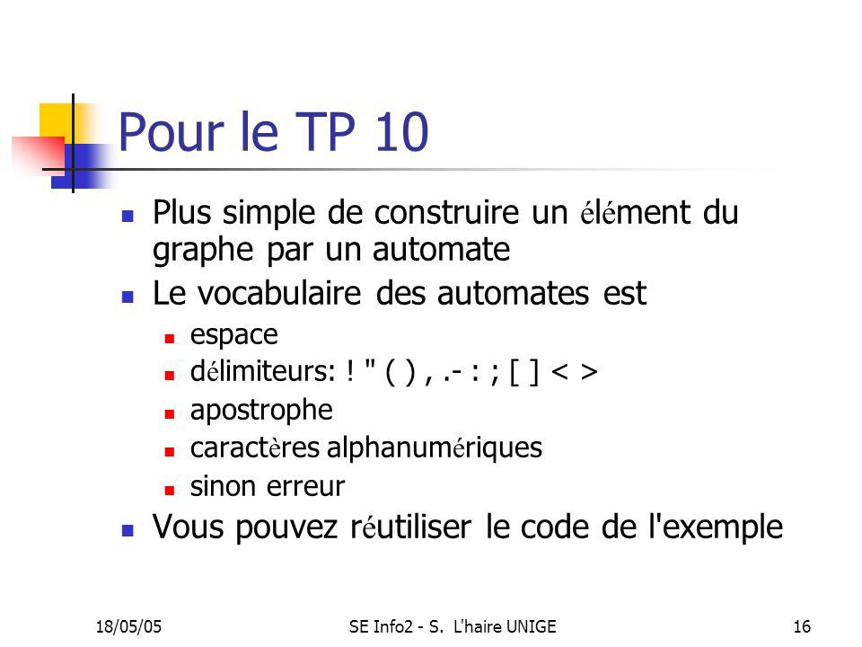 18/05/05SE Info2 - S. L'haire UNIGE16 Pour le TP 10 Plus simple de construire un é l é ment du graphe par un automate Le vocabulaire des automates est