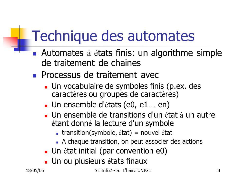 18/05/05SE Info2 - S. L'haire UNIGE3 Technique des automates Automates à é tats finis: un algorithme simple de traitement de chaines Processus de trai