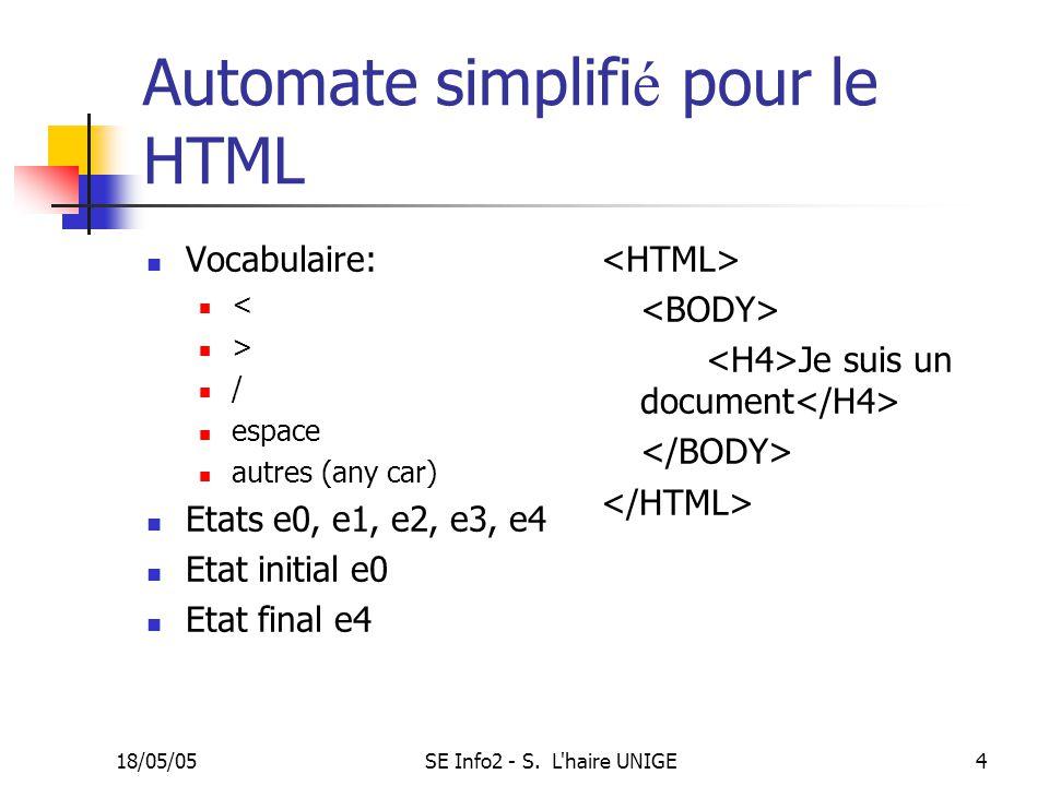 18/05/05SE Info2 - S. L'haire UNIGE4 Automate simplifi é pour le HTML Vocabulaire: < > / espace autres (any car) Etats e0, e1, e2, e3, e4 Etat initial