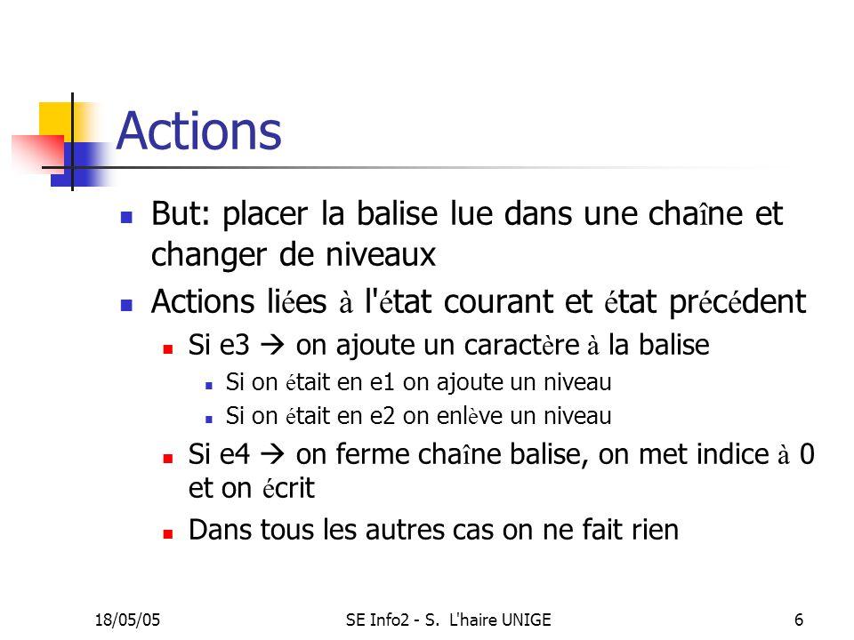 18/05/05SE Info2 - S. L'haire UNIGE6 Actions But: placer la balise lue dans une cha î ne et changer de niveaux Actions li é es à l' é tat courant et é