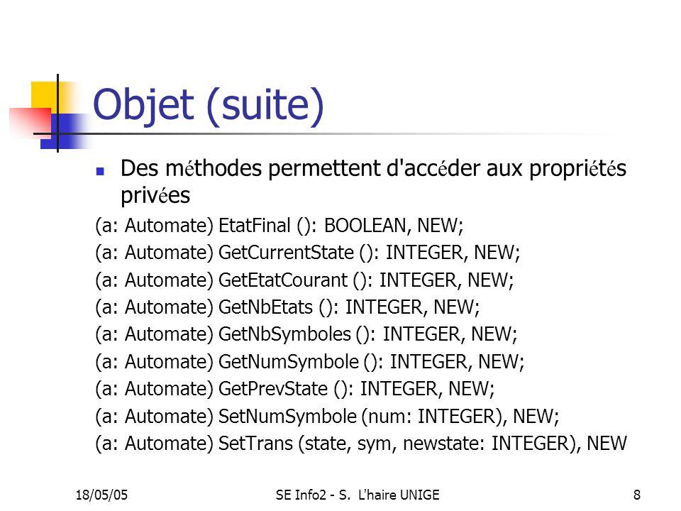 18/05/05SE Info2 - S. L'haire UNIGE8 Objet (suite) Des m é thodes permettent d'acc é der aux propri é t é s priv é es (a: Automate) EtatFinal (): BOOL
