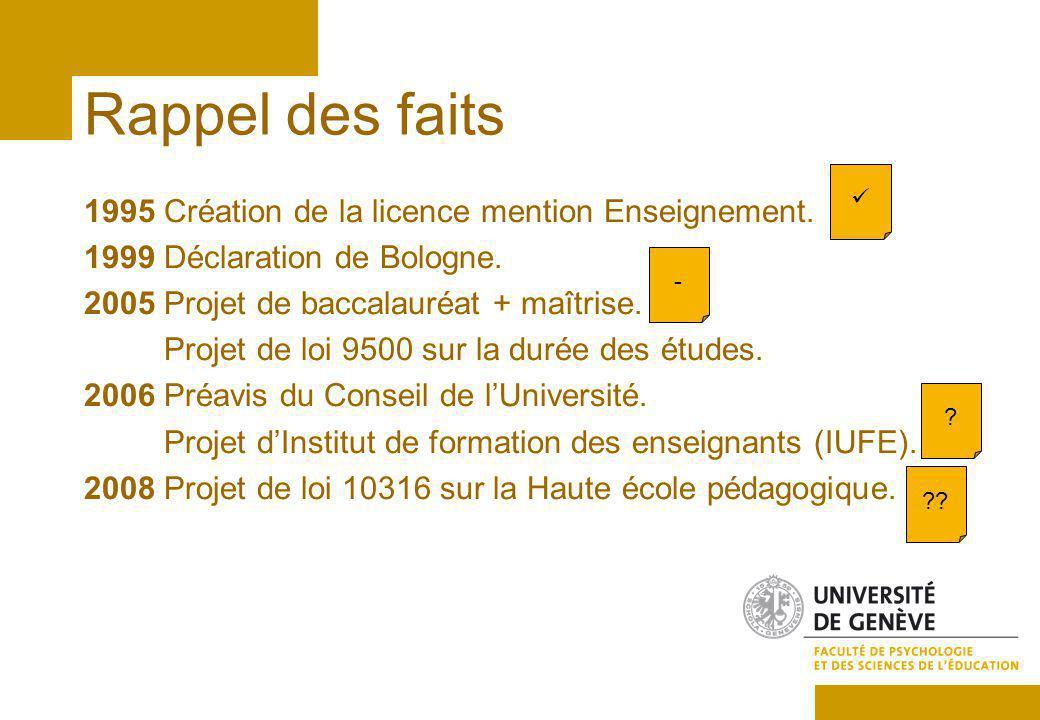 Rappel des faits 1995 Création de la licence mention Enseignement.