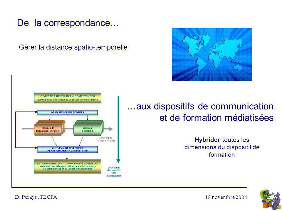 18 novembre 2004 D. Peraya, TECFA De la correspondance… …aux dispositifs de communication et de formation médiatisées Gérer la distance spatio-tempore