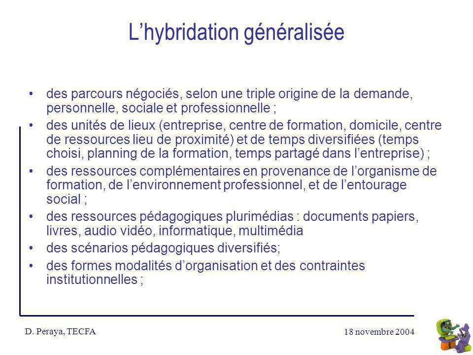 18 novembre 2004 D. Peraya, TECFA des parcours négociés, selon une triple origine de la demande, personnelle, sociale et professionnelle ; des unités