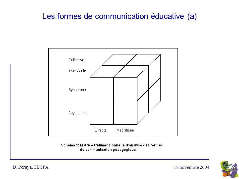 18 novembre 2004 D. Peraya, TECFA Les formes de communication éducative (a)