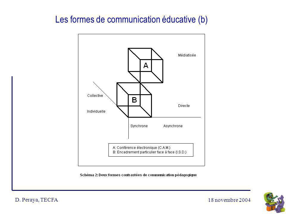 18 novembre 2004 D. Peraya, TECFA Les formes de communication éducative (b)