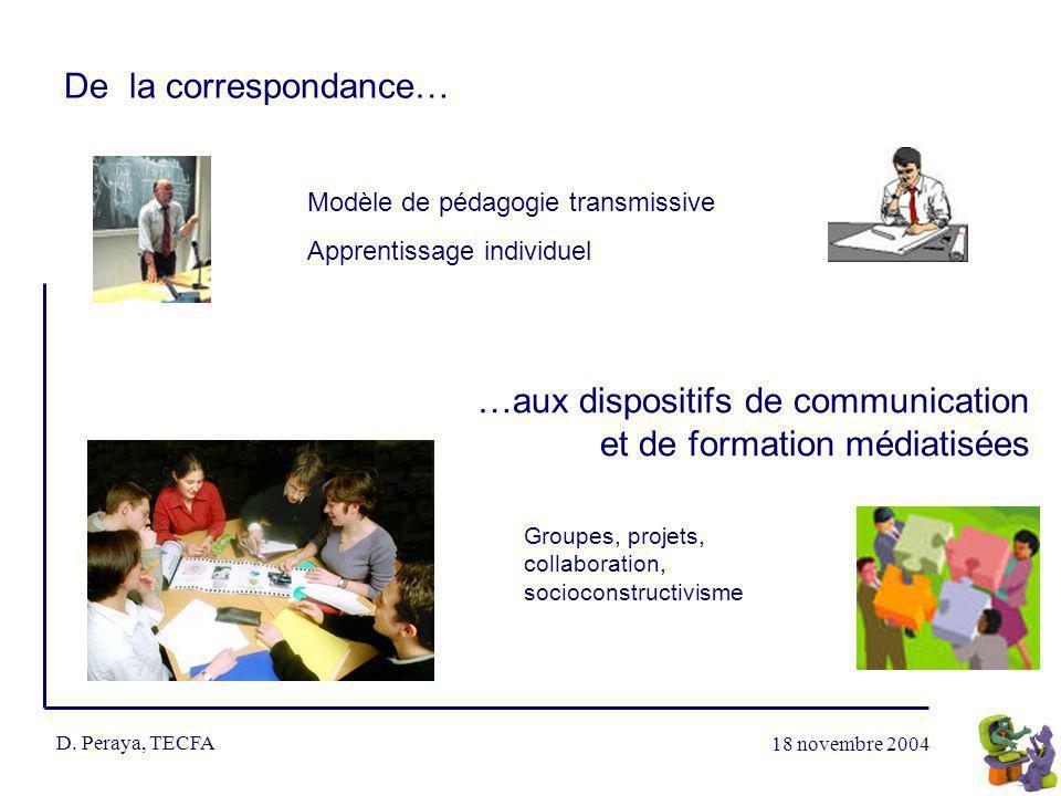 18 novembre 2004 D. Peraya, TECFA De la correspondance… …aux dispositifs de communication et de formation médiatisées Modèle de pédagogie transmissive