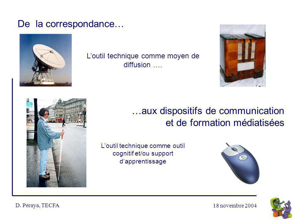 18 novembre 2004 D. Peraya, TECFA De la correspondance… …aux dispositifs de communication et de formation médiatisées Loutil technique comme moyen de