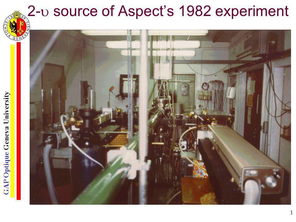 GAP Optique Geneva University 1 2- source of Aspects 1982 experiment