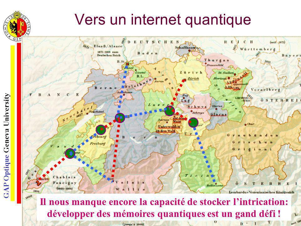 GAP Optique Geneva University 15 Vers un internet quantique Il nous manque encore la capacité de stocker lintrication: développer des mémoires quantiq