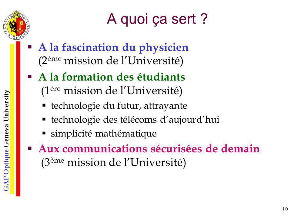 GAP Optique Geneva University 16 A quoi ça sert ? A la fascination du physicien (2 ème mission de lUniversité) A la formation des étudiants (1 ère mis