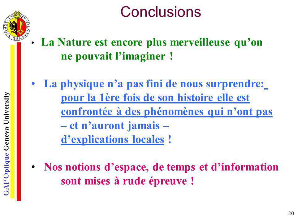 GAP Optique Geneva University 20 Conclusions La Nature est encore plus merveilleuse quon ne pouvait limaginer ! La physique na pas fini de nous surpre