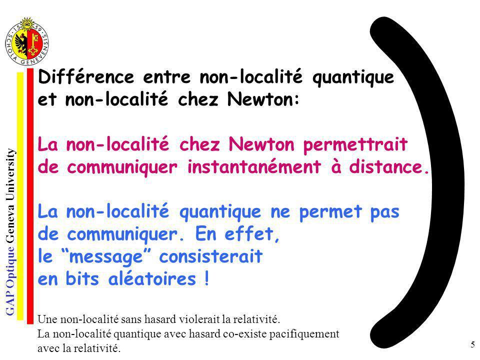 GAP Optique Geneva University 5 ) Différence entre non-localité quantique et non-localité chez Newton: La non-localité chez Newton permettrait de comm