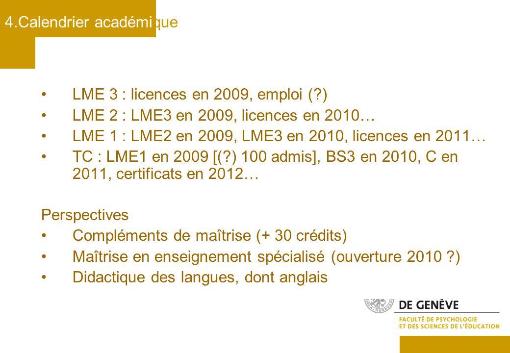 LME 3 : licences en 2009, emploi ( ) LME 2 : LME3 en 2009, licences en 2010… LME 1 : LME2 en 2009, LME3 en 2010, licences en 2011… TC : LME1 en 2009 [( ) 100 admis], BS3 en 2010, C en 2011, certificats en 2012… Perspectives Compléments de maîtrise (+ 30 crédits) Maîtrise en enseignement spécialisé (ouverture 2010 ) Didactique des langues, dont anglais 4.Calendrier académique