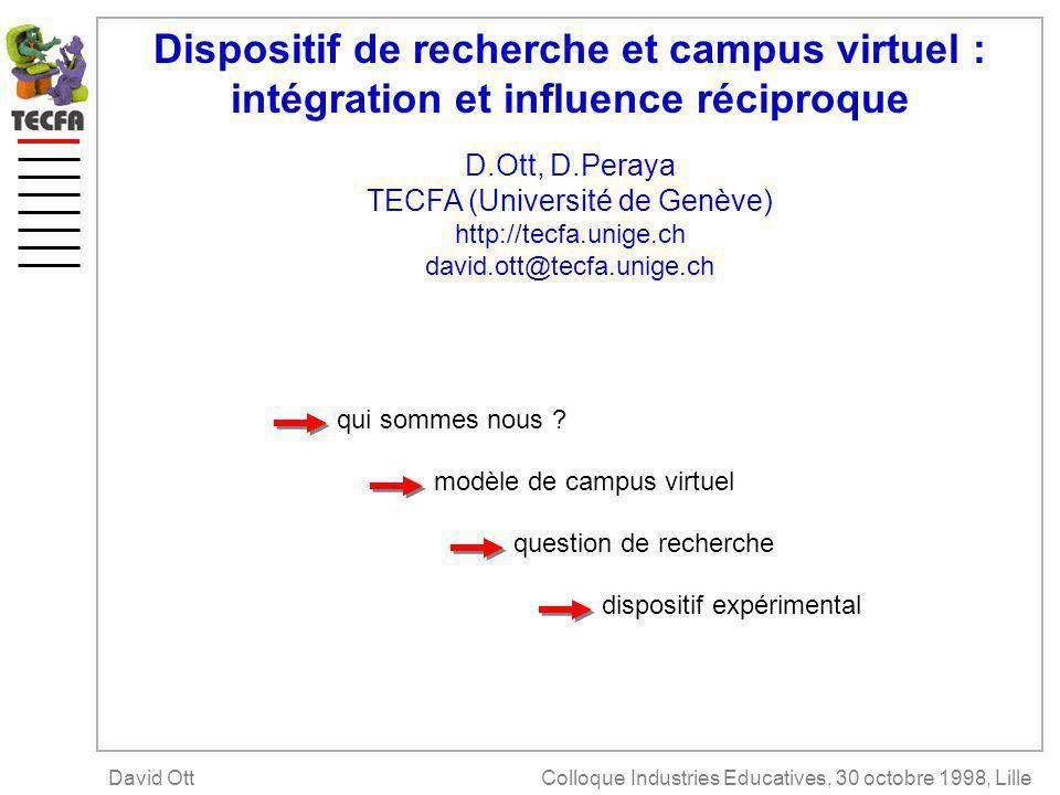 Dispositif de recherche et campus virtuel : intégration et influence réciproque D.Ott, D.Peraya TECFA (Université de Genève) http://tecfa.unige.ch david.ott@tecfa.unige.ch Colloque Industries Educatives, 30 octobre 1998, LilleDavid Ott qui sommes nous .