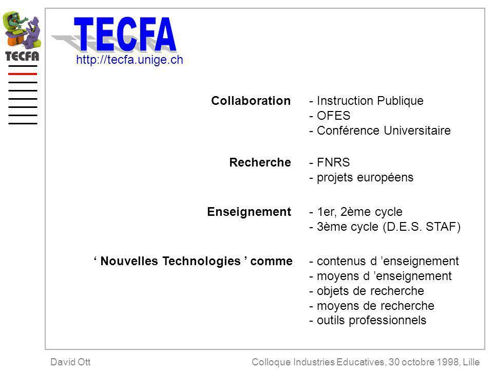 -Dissociation des ressources et des matériaux denseignement -Métaphore spatiale -Organisation de lenseignement sur la base dactivités http://tecfa.unige.ch/camus/infospace/index.php Colloque Industries Educatives, 30 octobre 1998, LilleDavid Ott
