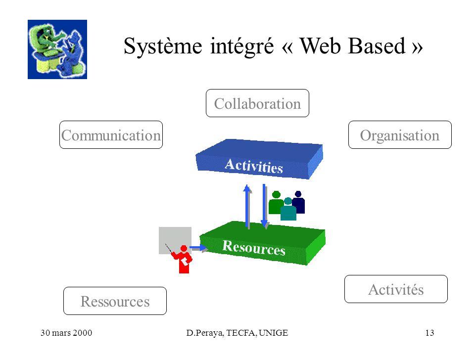 30 mars 2000D.Peraya, TECFA, UNIGE13 Système intégré « Web Based » Communication Collaboration Activités Organisation Ressources