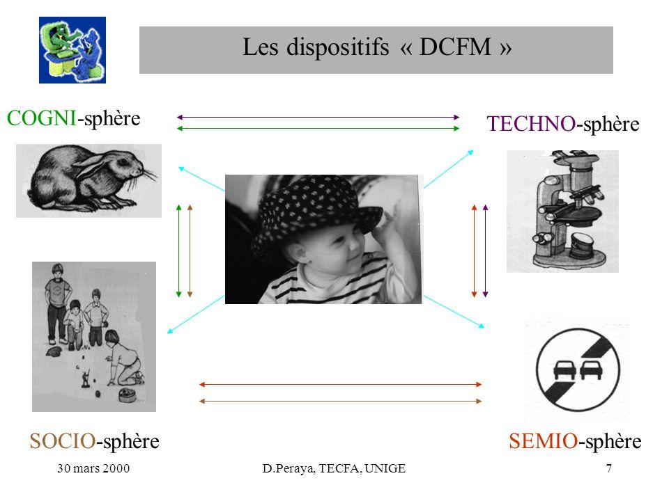 30 mars 2000D.Peraya, TECFA, UNIGE7 SEMIO-sphèreSOCIO-sphère COGNI-sphère TECHNO-sphère Les dispositifs « DCFM »