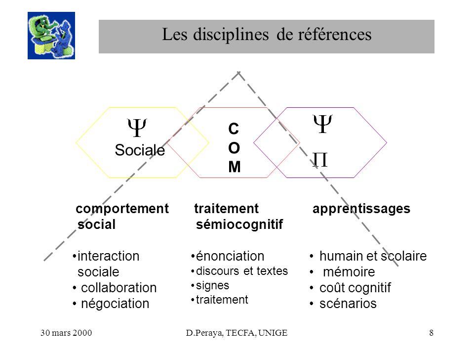 30 mars 2000D.Peraya, TECFA, UNIGE8 COMCOM Sociale traitement sémiocognitif énonciation discours et textes signes traitement apprentissages humain et