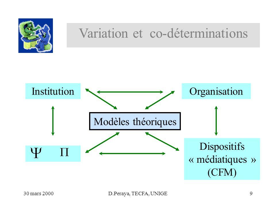 30 mars 2000D.Peraya, TECFA, UNIGE9 Variation et co-déterminations Institution Organisation Dispositifs « médiatiques » (CFM) Modèles théoriques