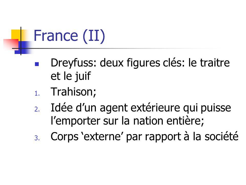 France (II) Dreyfuss: deux figures clés: le traitre et le juif 1.