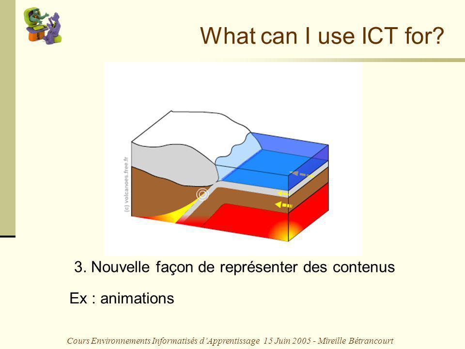 Cours Environnements Informatisés dApprentissage 15 Juin 2005 - Mireille Bétrancourt What can I use ICT for? 3. Nouvelle façon de représenter des cont