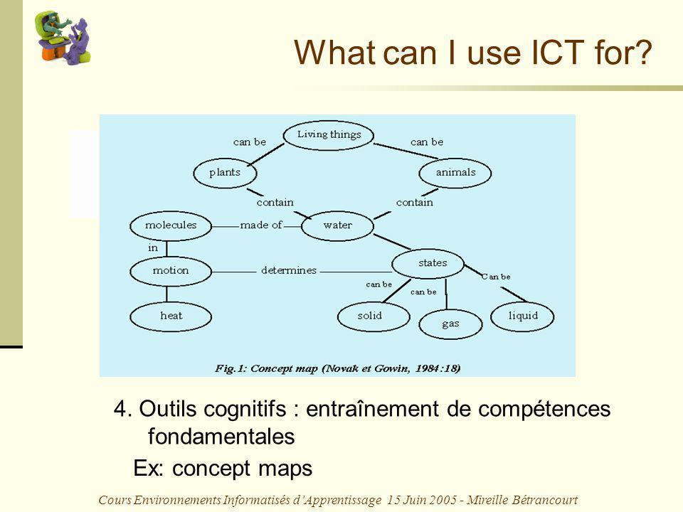 Cours Environnements Informatisés dApprentissage 15 Juin 2005 - Mireille Bétrancourt 4. Outils cognitifs : entraînement de compétences fondamentales W