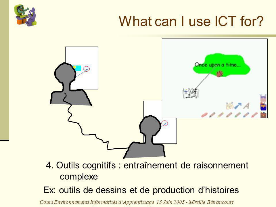 Cours Environnements Informatisés dApprentissage 15 Juin 2005 - Mireille Bétrancourt What can I use ICT for? 4. Outils cognitifs : entraînement de rai