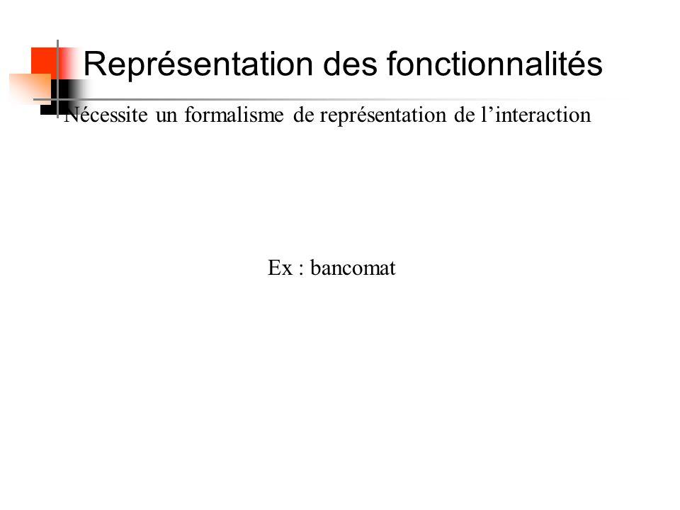 Représentation des fonctionnalités Nécessite un formalisme de représentation de linteraction Ex : bancomat