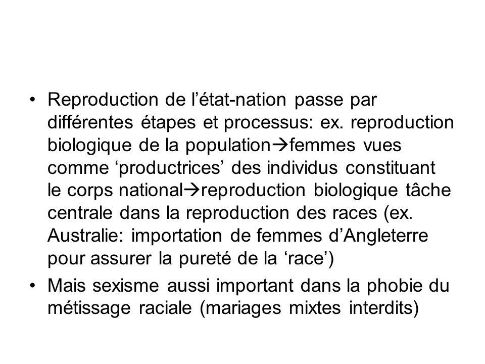 Reproduction de létat-nation passe par différentes étapes et processus: ex. reproduction biologique de la population femmes vues comme productrices de