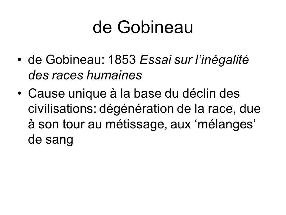 de Gobineau de Gobineau: 1853 Essai sur linégalité des races humaines Cause unique à la base du déclin des civilisations: dégénération de la race, due à son tour au métissage, aux mélanges de sang