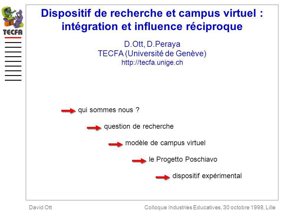 Dispositif de recherche et campus virtuel : intégration et influence réciproque D.Ott, D.Peraya TECFA (Université de Genève) http://tecfa.unige.ch Colloque Industries Educatives, 30 octobre 1998, LilleDavid Ott qui sommes nous .