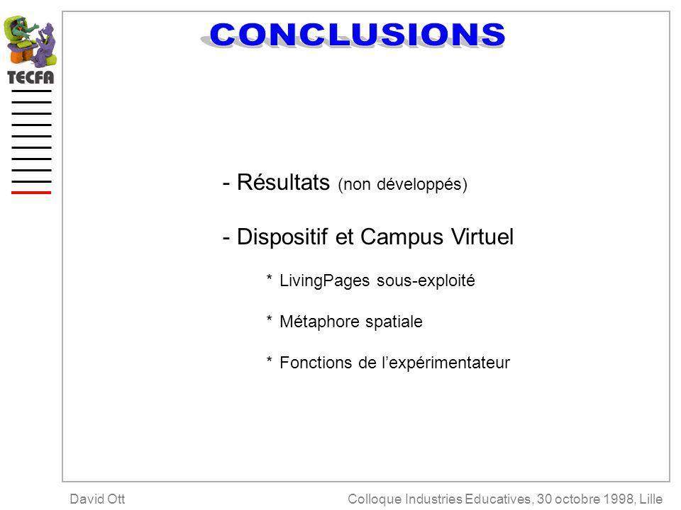 -Résultats (non développés) -Dispositif et Campus Virtuel *LivingPages sous-exploité *Métaphore spatiale *Fonctions de lexpérimentateur Colloque Industries Educatives, 30 octobre 1998, LilleDavid Ott