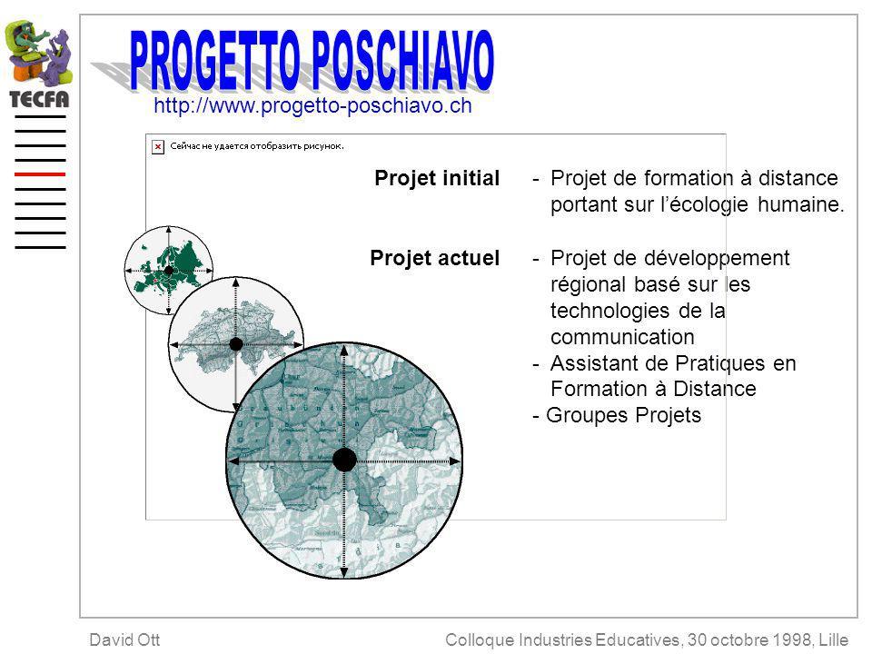 Projet actuel-Projet de développement régional basé sur les technologies de la communication -Assistant de Pratiques en Formation à Distance - Groupes Projets -Projet de formation à distance portant sur lécologie humaine.