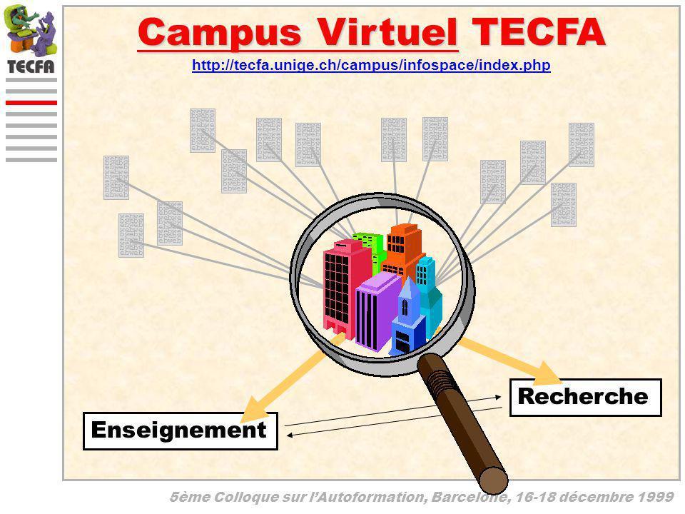 5ème Colloque sur lAutoformation, Barcelone, 16-18 décembre 1999 Recherche Enseignement webwe bwebw ebweb webwe bwebw ebweb webwe bwebw ebweb Campus V