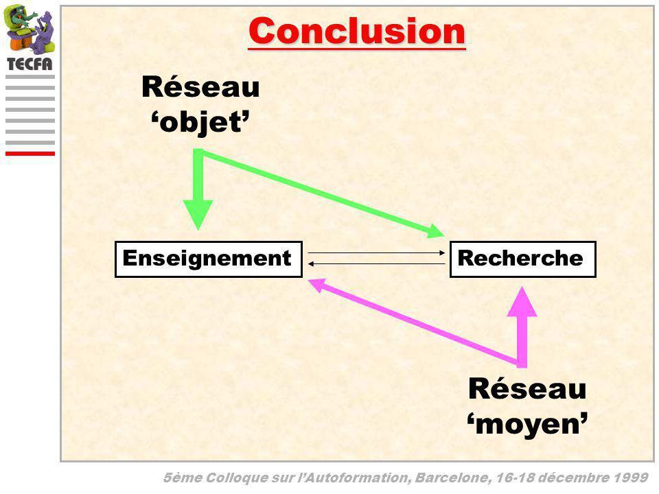 5ème Colloque sur lAutoformation, Barcelone, 16-18 décembre 1999 Conclusion EnseignementRecherche Réseau objet Réseau moyen