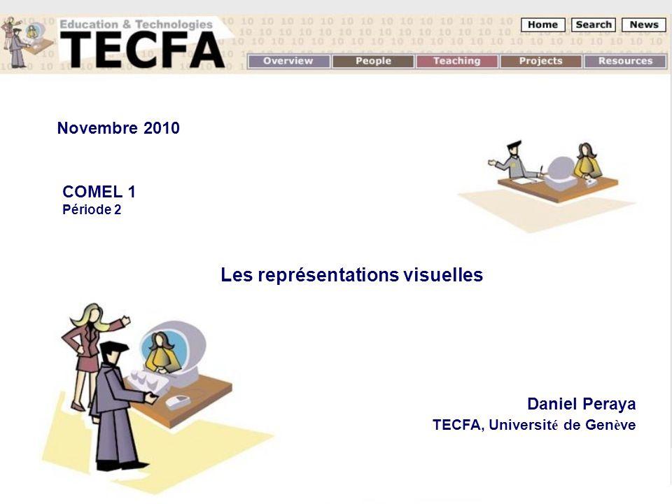 Octobre 2007Us@TICE Période 11 Les représentations visuelles Daniel Peraya TECFA, Universit é de Gen è ve Novembre 2010 COMEL 1 Période 2