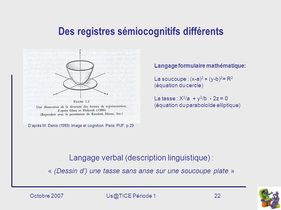 Octobre 2007Us@TICE Période 122 Des registres sémiocognitifs différents Daprès M. Denis (1989) Image et cognition. Paris: PUF, p.29 Langage formulaire