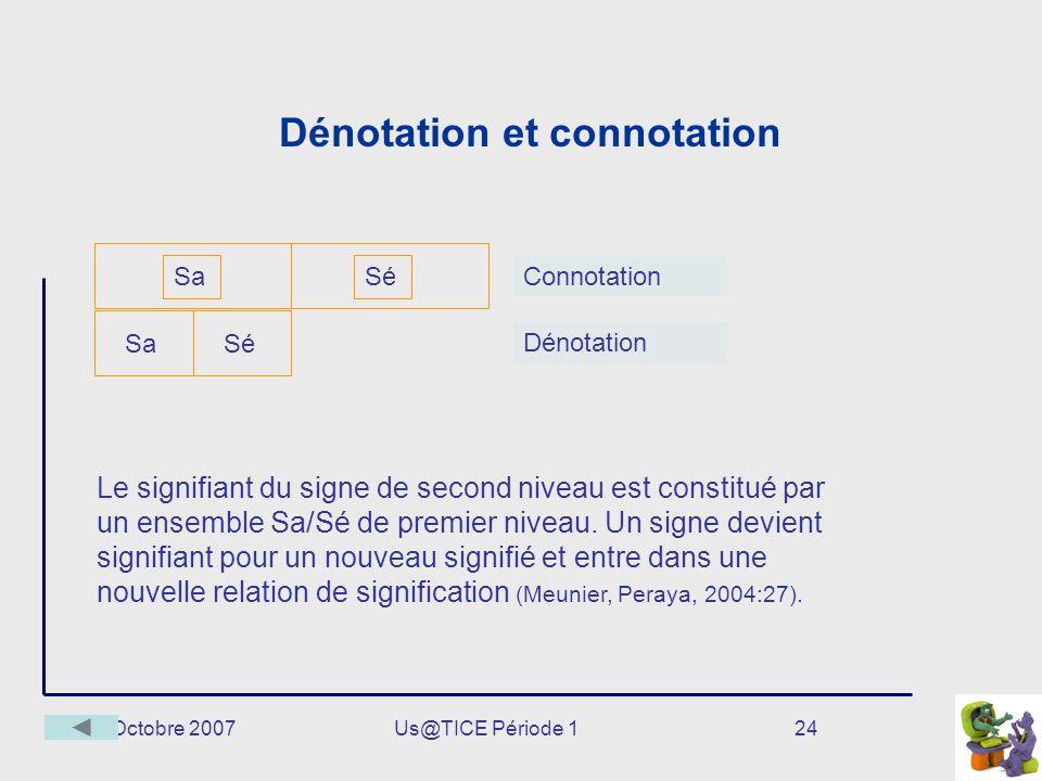 Octobre 2007Us@TICE Période 124 Dénotation et connotation SaSé Sa Sé Connotation Dénotation Le signifiant du signe de second niveau est constitué par