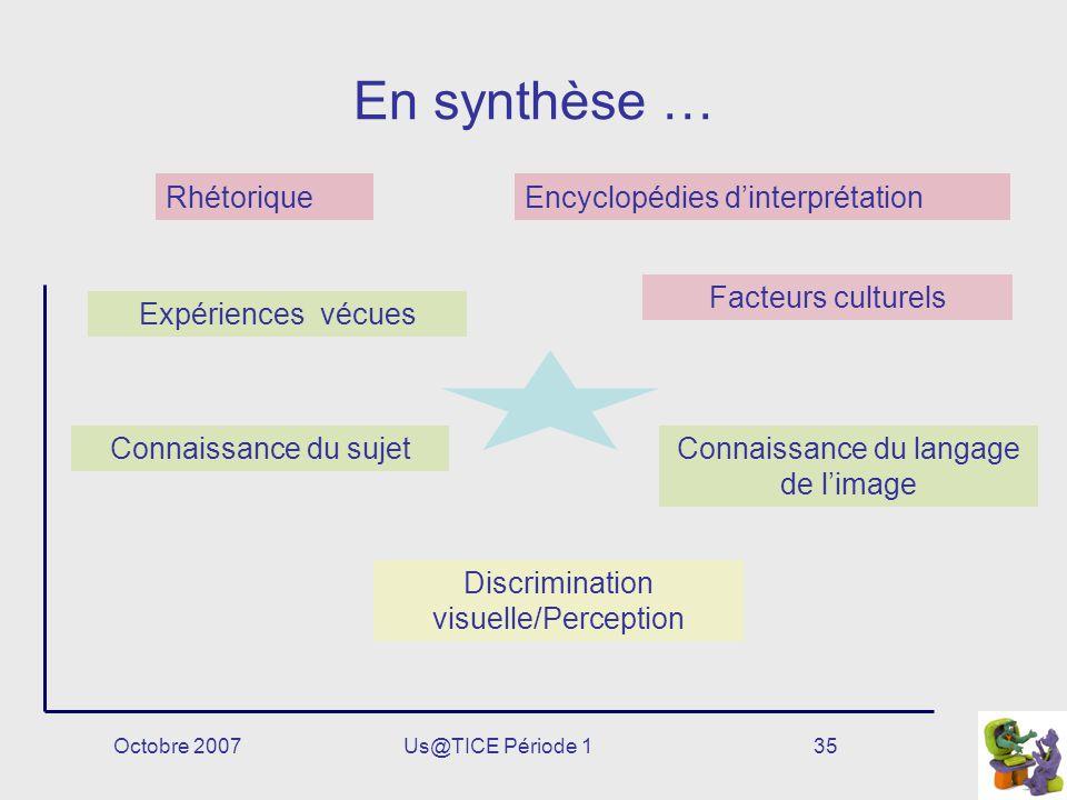 Octobre 2007Us@TICE Période 135 En synthèse … Discrimination visuelle/Perception Facteurs culturels RhétoriqueEncyclopédies dinterprétation Expérience