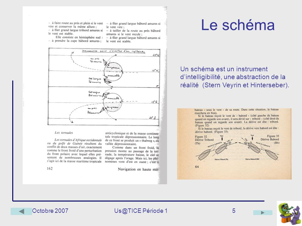 Octobre 2007Us@TICE Période 15 Le schéma Un schéma est un instrument dintelligibilité, une abstraction de la réalité (Stern Veyrin et Hinterseber).