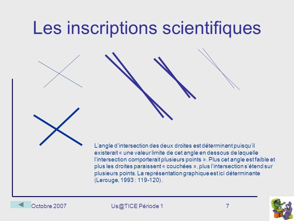 Octobre 2007Us@TICE Période 17 Les inscriptions scientifiques Langle dintersection des deux droites est déterminant puisquil existerait « une valeur l