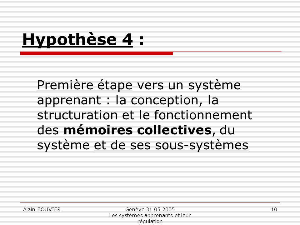 Alain BOUVIERGenève 31 05 2005 Les systèmes apprenants et leur régulation 10 Hypothèse 4 : Première étape vers un système apprenant : la conception, la structuration et le fonctionnement des mémoires collectives, du système et de ses sous-systèmes