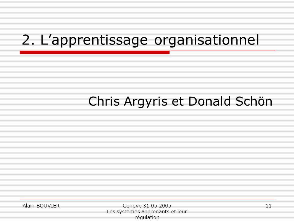 Alain BOUVIERGenève 31 05 2005 Les systèmes apprenants et leur régulation 11 2. Lapprentissage organisationnel Chris Argyris et Donald Schön