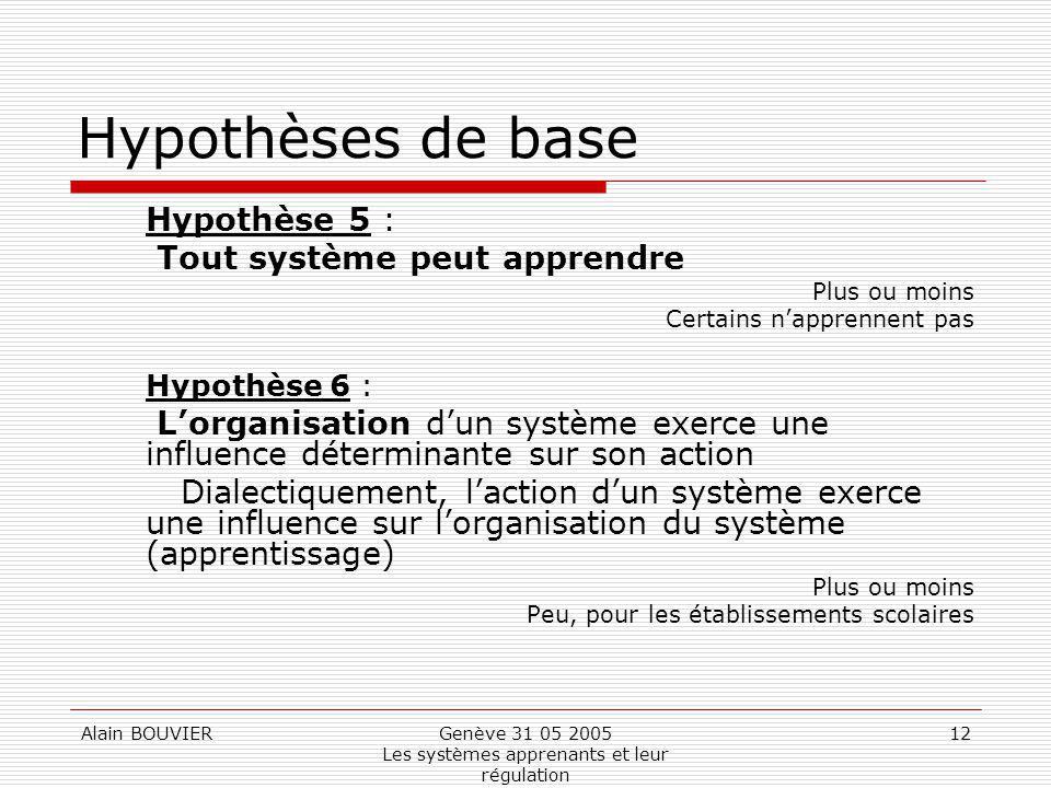 Alain BOUVIERGenève 31 05 2005 Les systèmes apprenants et leur régulation 12 Hypothèses de base Hypothèse 5 : Tout système peut apprendre Plus ou moin