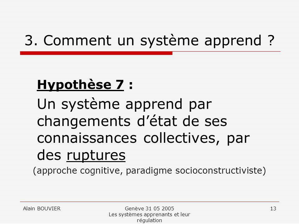 Alain BOUVIERGenève 31 05 2005 Les systèmes apprenants et leur régulation 13 3. Comment un système apprend ? Hypothèse 7 : Un système apprend par chan