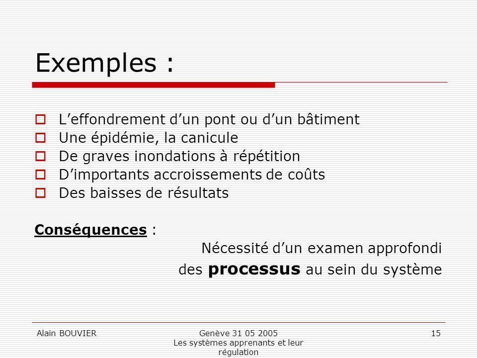 Alain BOUVIERGenève 31 05 2005 Les systèmes apprenants et leur régulation 15 Exemples : Leffondrement dun pont ou dun bâtiment Une épidémie, la canicu